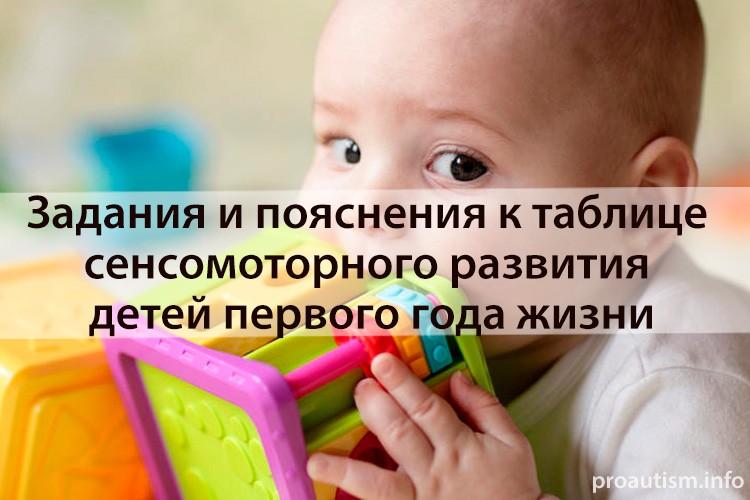 Задания и пояснения к таблице сенсомоторного развития ребенка первого года жизни