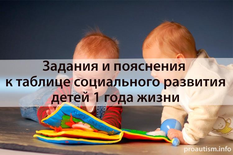 Задания и пояснения к таблице социального развития детей первого года жизни