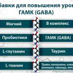 GABA_SUPPLEMENTS