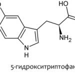 serotonin_path