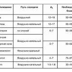 kollektivnyj-immunitet-2