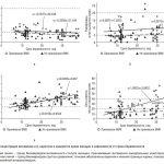 Kontsentratsiya-vitaminov-v-zavisimosti-ot-sroka-beremennosti